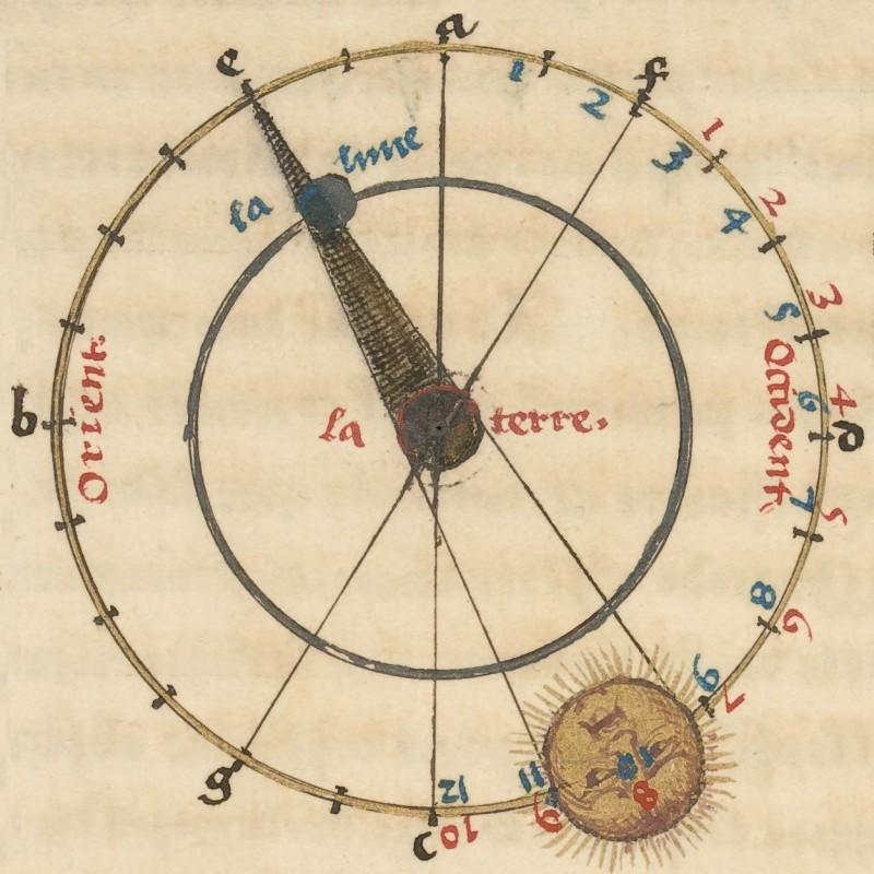 Geocentricite-terre-centre-univers-carte-05