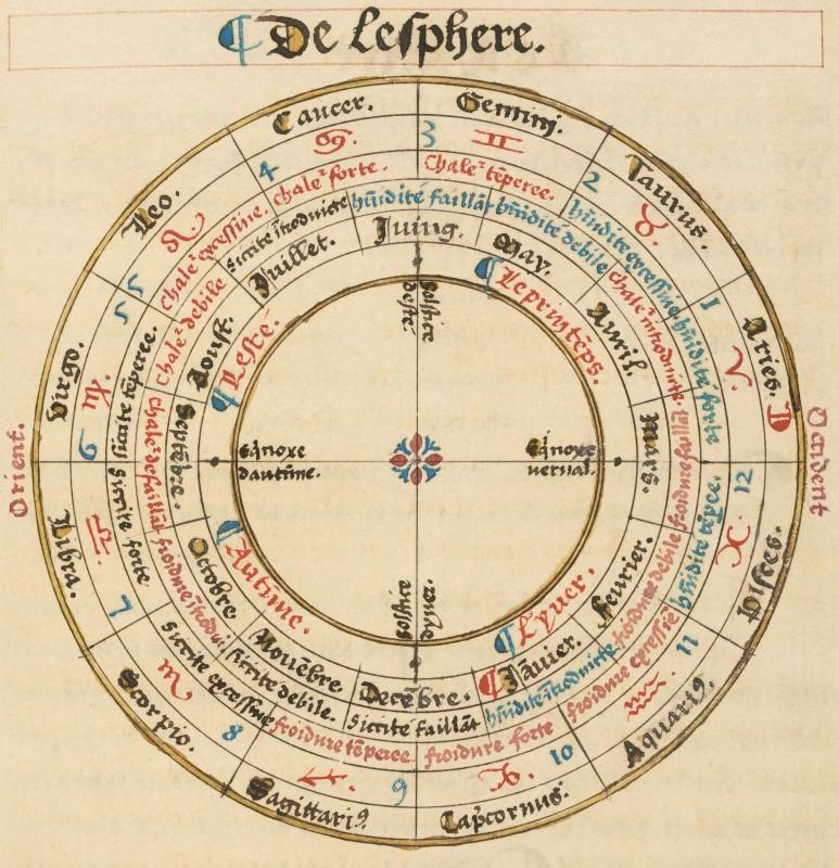 Geocentricite-terre-centre-univers-carte-08