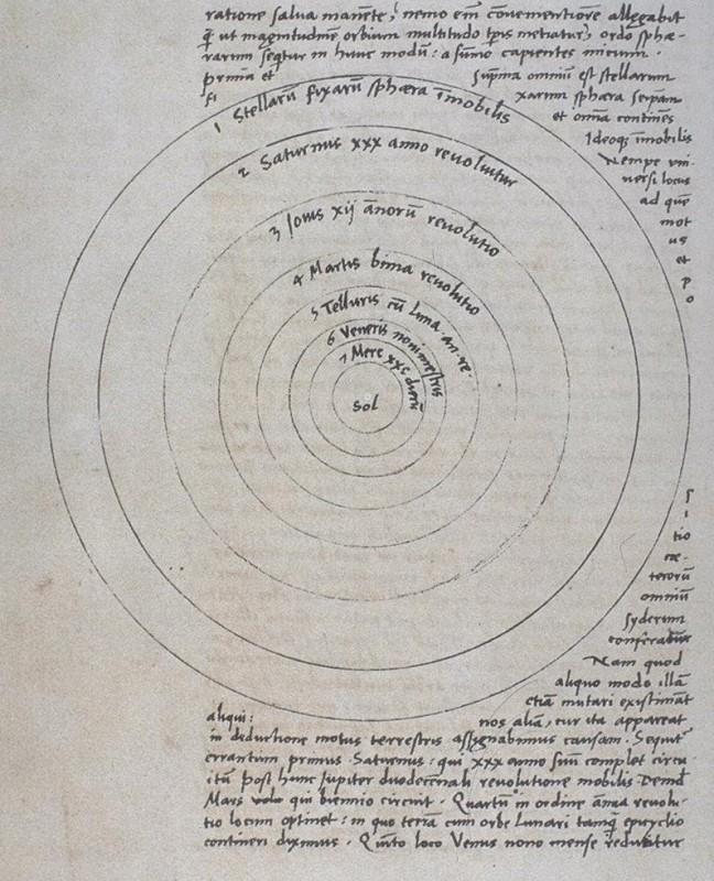 Geocentricite-terre-centre-univers-carte-10