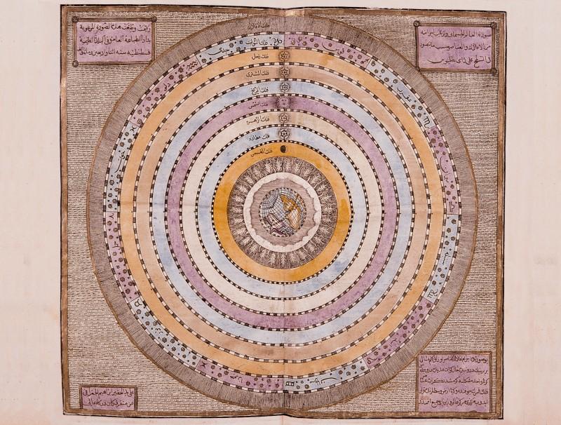 Geocentricite-terre-centre-univers-carte-13