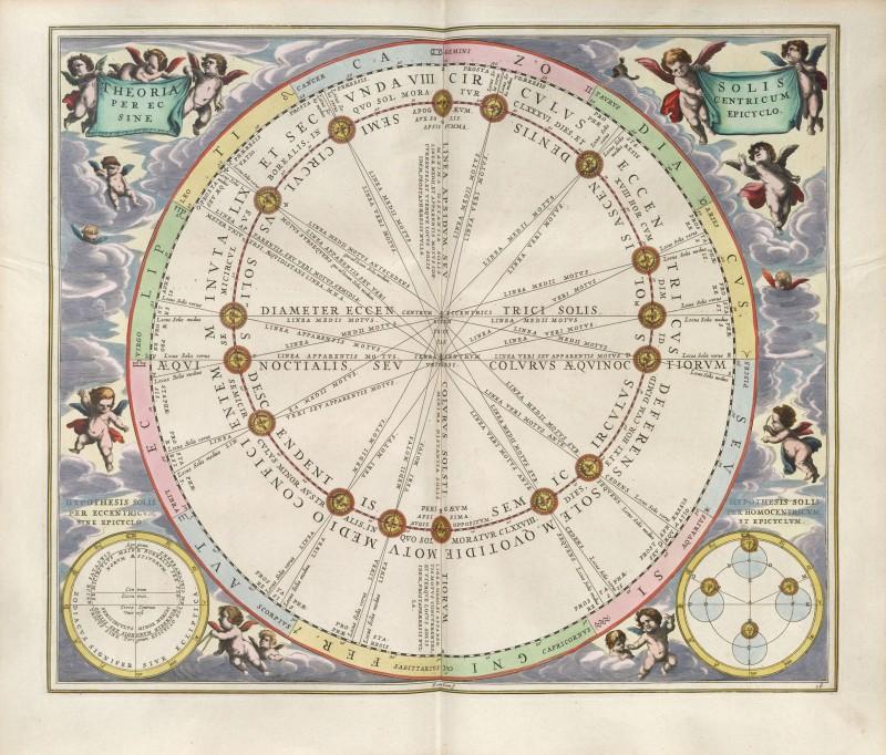 Geocentricite-terre-centre-univers-carte-17