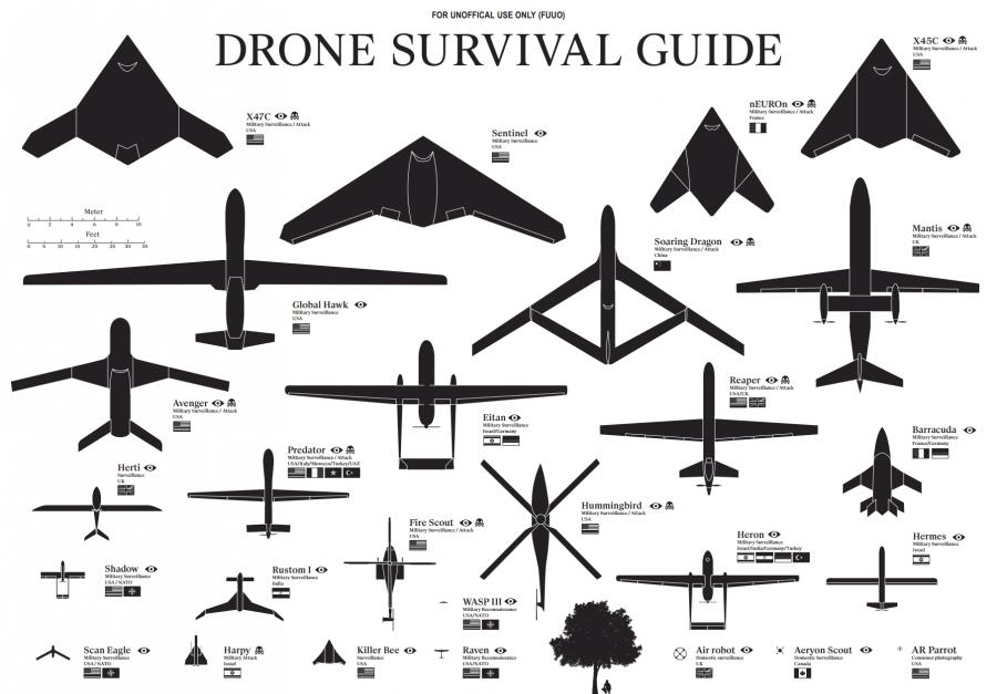 drone-reconnaissance