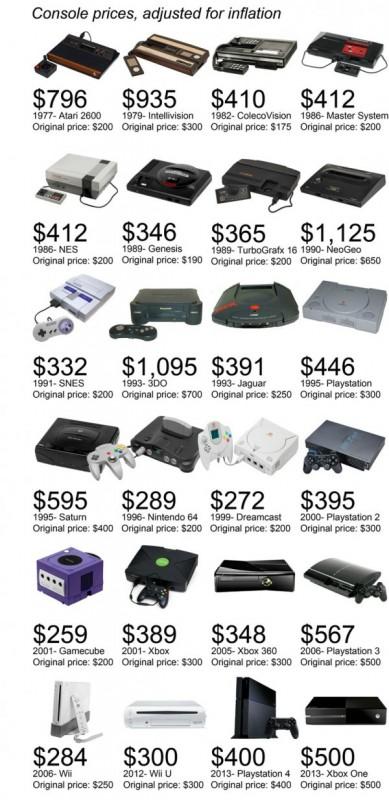 console-prix