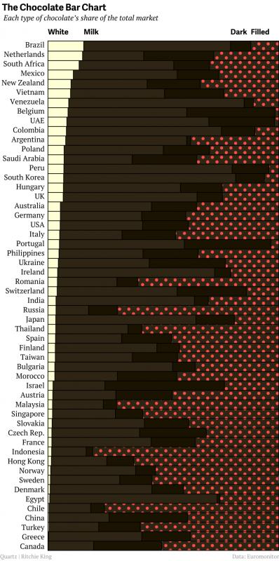 chocolat-par-pays
