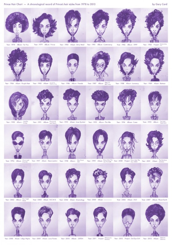 coupe-cheveux-prince